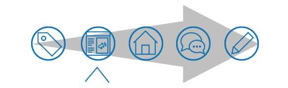 Hausverkauf in 5 Schritten - Step 2