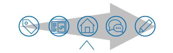Hausverkauf in 5 Schritten - Step 3