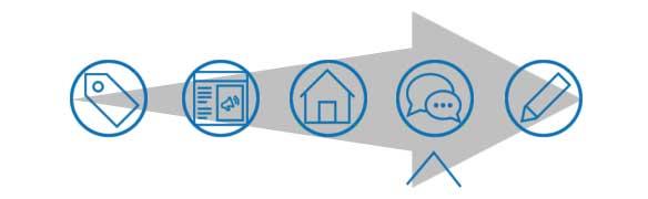 Hausverkauf in 5 Schritten - Step 4