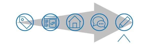 Hausverkauf in 5 Schritten - Step 5