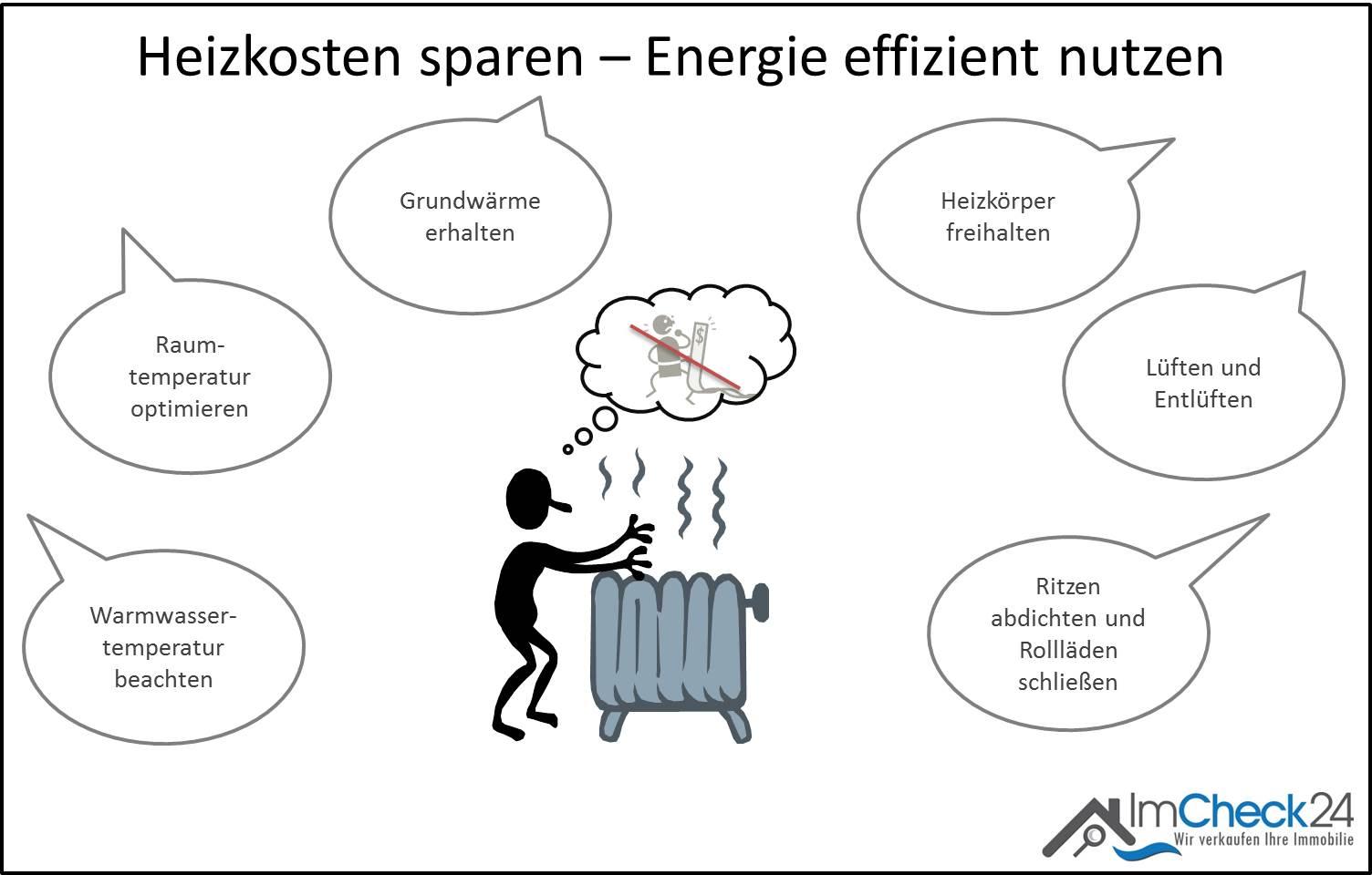 heizkosten sparen und energie im haus effizient nutzen